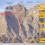 TOPO Klettersteig sued