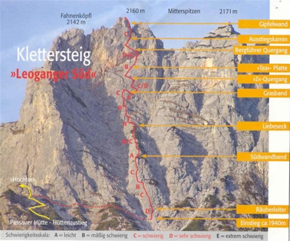 Klettersteig Karte : Klettersteig passauer hütte